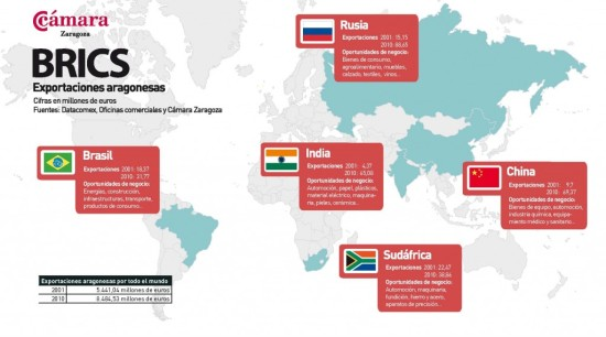 Mapa-mundo-BRICS2-copia1-1024x570
